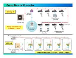 daikin wiring diagrams dolgular com