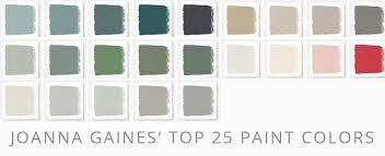 best paint colors interiors design