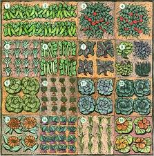 Square Foot Garden Layout Ideas Square Foot Garden Layout Ideas Its A Green Lifeits A Green