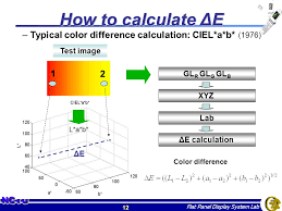 color difference test 1 flat panel display system lab human visual perception for color