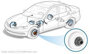 safe light repair cost wheel lug stud replacement cost repairpal estimate