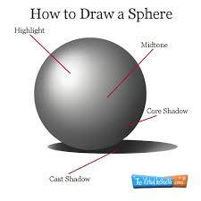 how to draw a sphere with labeled shadows