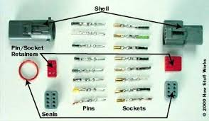 connectors how wires fuses and connectors work howstuffworks