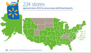 creating healthy options within food deserts