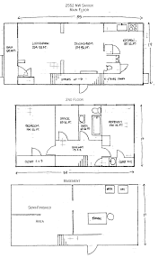 portland rentals apartments in oregon 2552 nw savier
