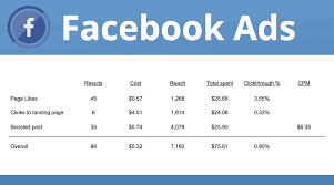 facebook ads the complete guide to getting started with facebook ads