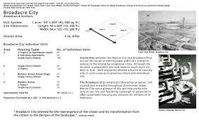 frank lloyd wright kiyonori kikutake u2013 building analysis
