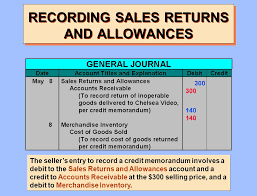 record sale price financial accounting 3e weygandt kieso kimmel ppt