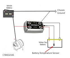 ctek wiring diagram hvac diagrams wiring diagram odicis