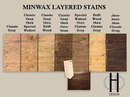 Best 25 Natural Wood Stains Ideas On Pinterest Vinegar Wood by Best 25 Minwax Stain Colors Ideas On Pinterest Stain Colors
