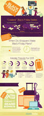 thanksgiving black friday deals crazy for black friday deals blog about infographics and data