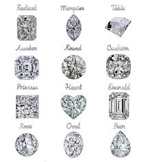 engagement rings cut images How to choose the diamond cuts of your engagement ring real is a jpg