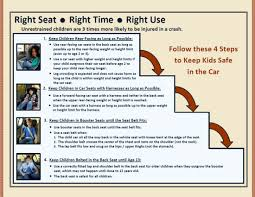 types of jeeps chart child passenger safety