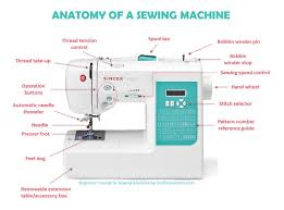 black friday 2017 sewing embroidery machine amazon how to operate a sewing machine for the first time