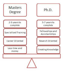 masters vs phd which one is right for you
