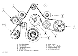 2003 ford expedition serpentine belt routing and timing belt diagrams