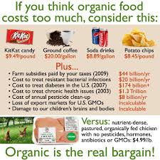 Organic Food Meme - organic food is too expensive or is it natural medicine
