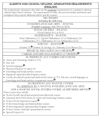 Truck Driver Resume Examples St Gabriel The Archangel