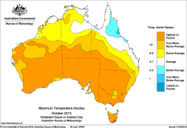 bureau of metereology climate change played a in australia s october and