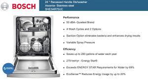 Built In Dishwasher Prices Bosch 24