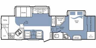 cougar floor plans 2008 keystone rv cougar fifth wheel series m 292 rks specs and