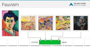 Art And Design Movements Timeline Fauvism Movement Artists And Major Works The Art Story