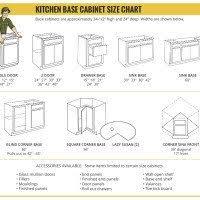 Kitchen Cabinet Sizes Chart Kitchen Cabinet Sizes Kitchen Cabinet Sizes Slikovni Rezultat Za
