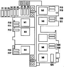 mercedes benz w163 fuse box diagram fuse diagram