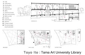 tama art university library 005 toyo ito architecture