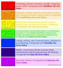 marvellous how colors affect emotions contemporary best idea