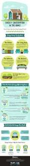 how to make your home more energy efficient infographic