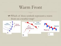 Weather Map Symbols Air Masses And Fronts Ppt Video Online Download
