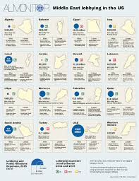 Map Of The Middle East Countries by Middle East Lobbying The Influence Game