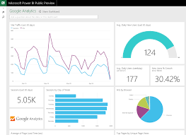 visualize and explore your google analytics data with power bi