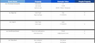 Event Planning Spreadsheet Template How Do I Create A Tracking Plan Mixpanel Help