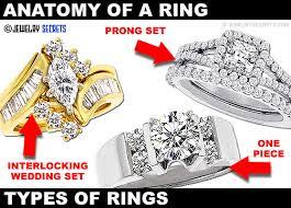 interlocking engagement ring wedding band anatomy of a ring jewelry secrets