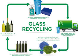 glass recycling paper round