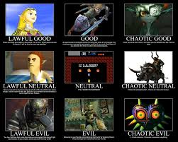 Alignment System Meme - a few years ago i made this character alignment chart for the