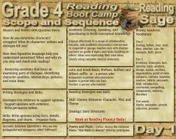 Sustained Silent Reading Worksheet Reading Sage Rti Reading Bootcamp