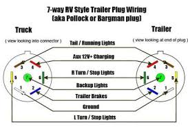solved looking for color code diagram 7 wire trailer fixya