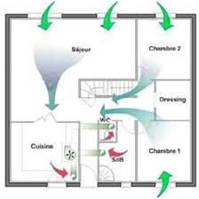 debit vmc cuisine chauffage calculs thermiques et deperditions en 12831 vmc