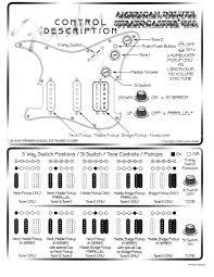 143 best fender images on pinterest fender guitars electric