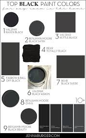 Popular Powder Room Paint Colors Top Black Paint Colors For Any Room In The Home Paint Color