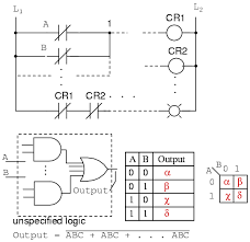 karnaugh maps truth tables and boolean expressions karnaugh