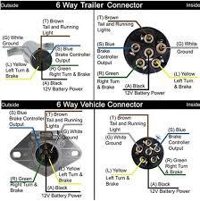 6 pin to 7 pin trailer wiring diagram wiring diagram trailer wiring