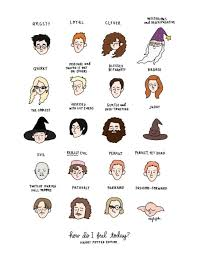 19 harry potter infographics charts wizards