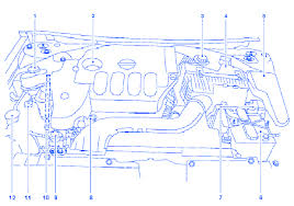 nissan altima 2009 engine electrical circuit wiring diagram