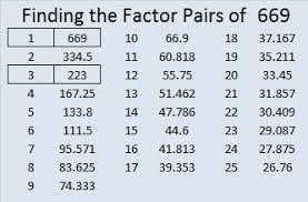 puzzles find the factors
