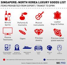 Revealed Secretive Singapore pany behind Pyongyang s luxury