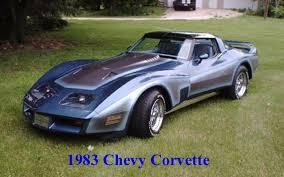 1983 stingray corvette 1983 chevrolet corvette at nationwidepicturecars com